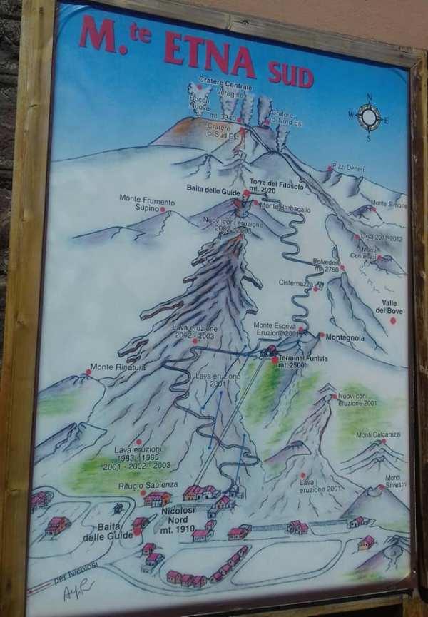 Tour dei vulcani attivi in Italia