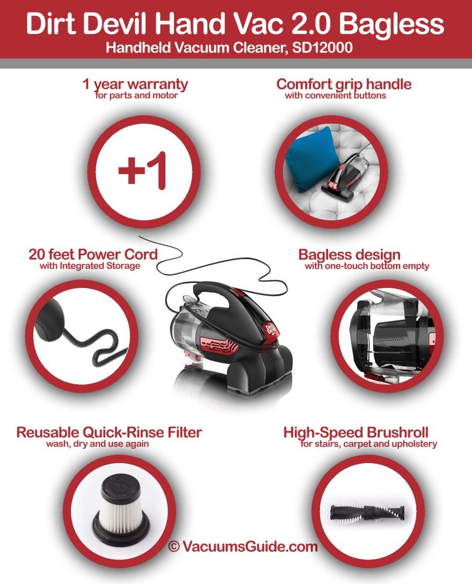 Dirt Devil Hand Vac 2.0 Bagless Features