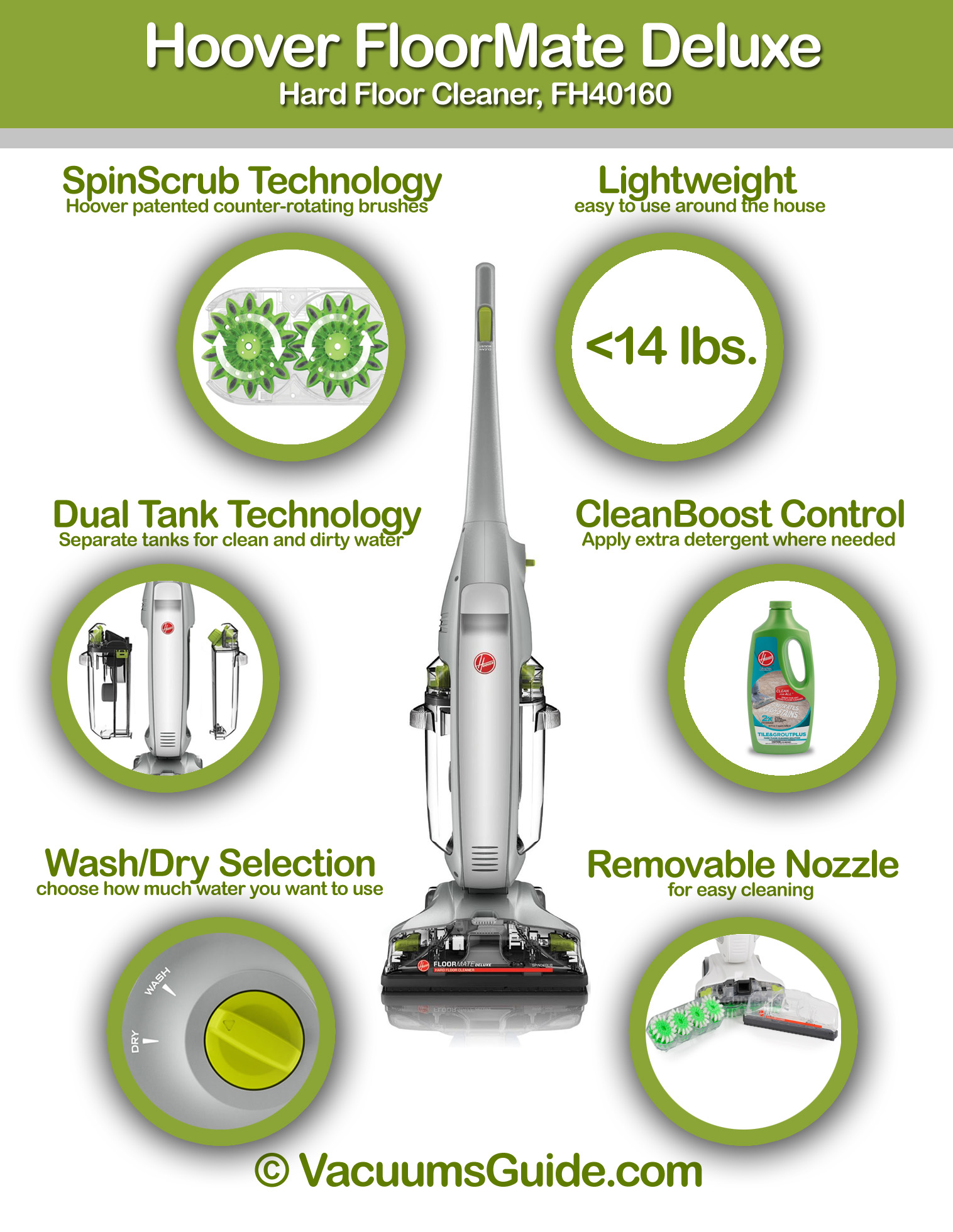 Hoover floormate deluxe the review of a hard floor cleaner product infographic hoover floormate deluxe features dailygadgetfo Images