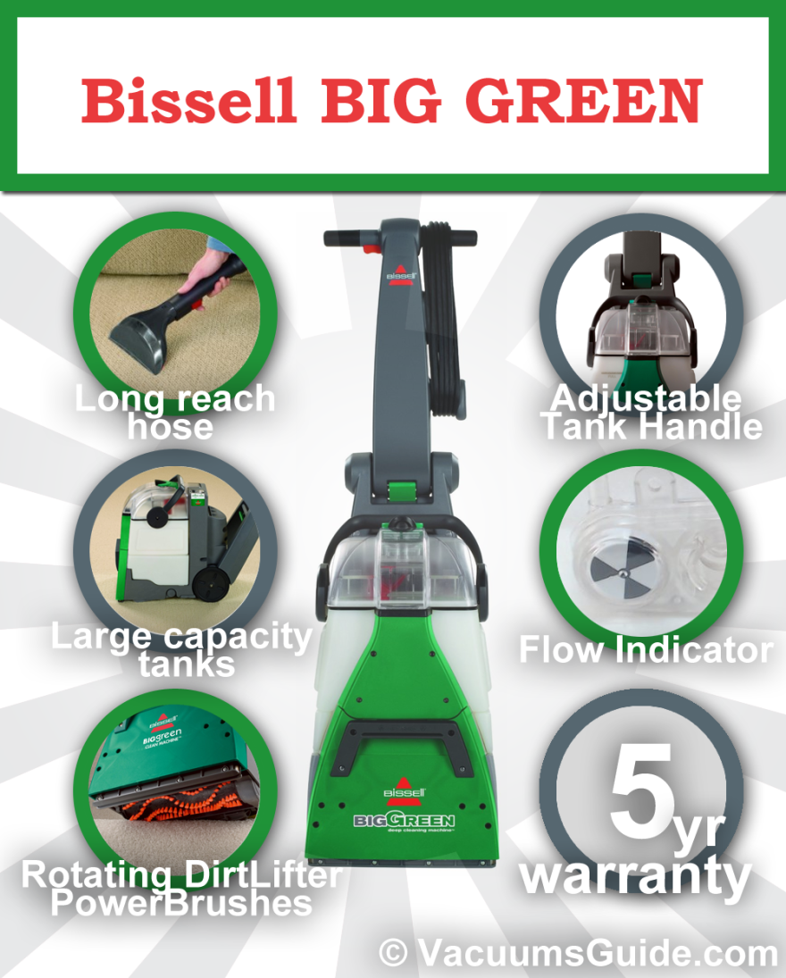 Bissell Big Green features