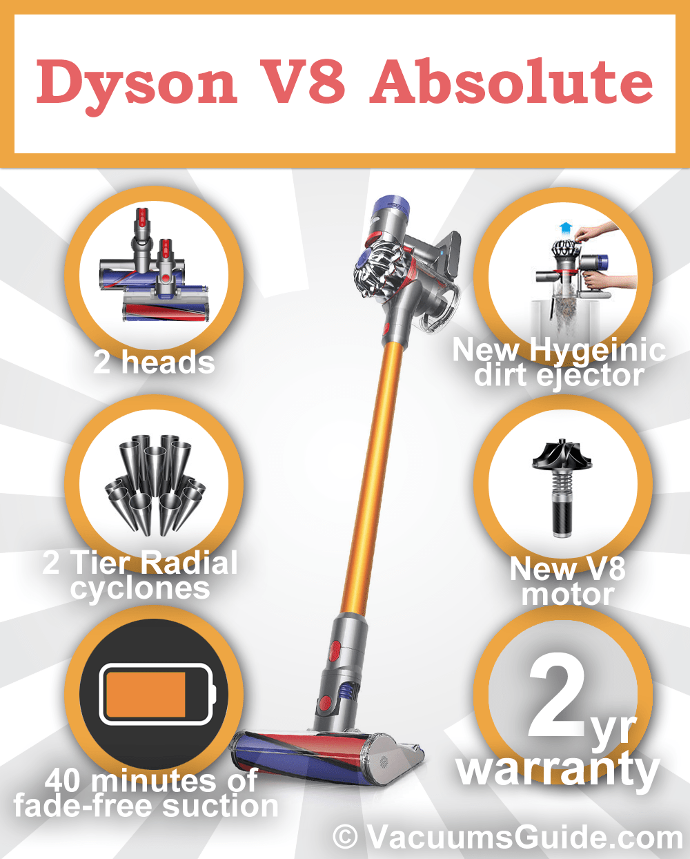 Dyson V8 features