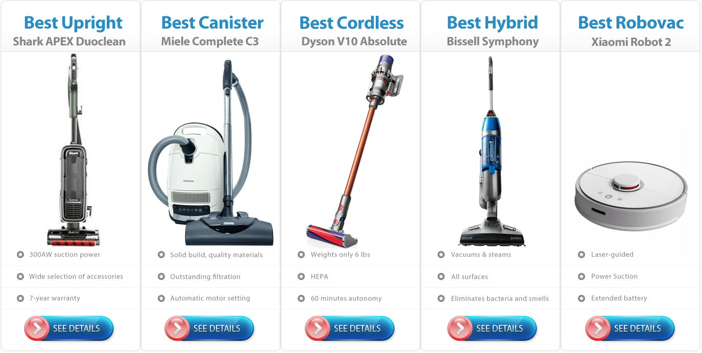 69000d975fb Best vacuum cleaner - the ultimate guide - Clean smartly
