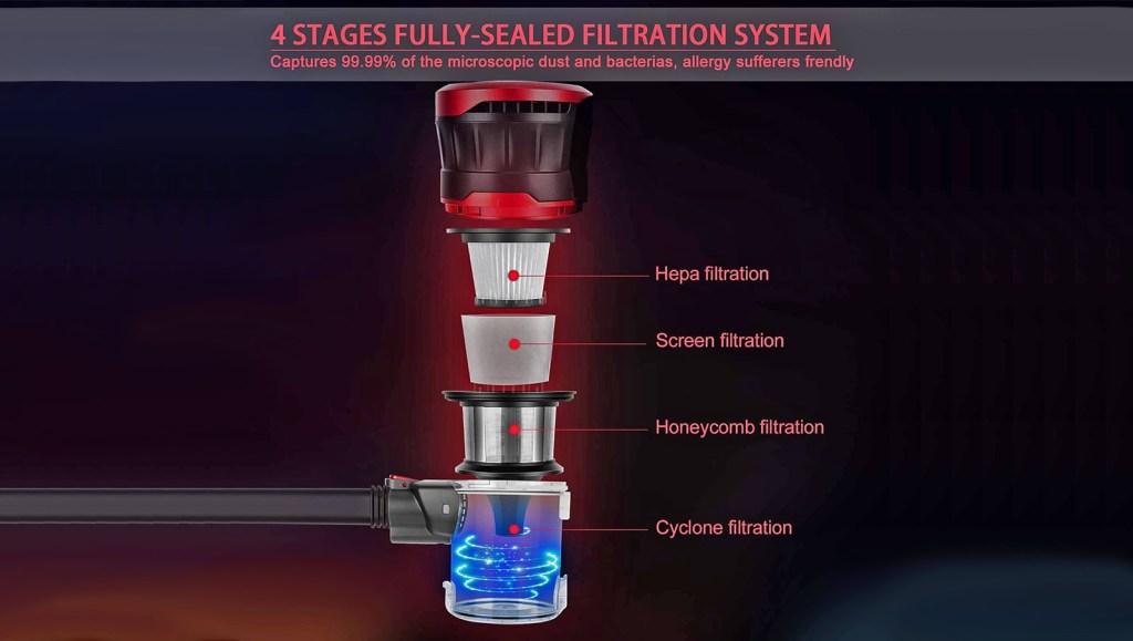 MOOSOO K17 filtration