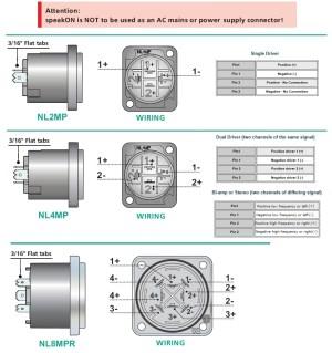 WiringPin Assignments for Neutrik Connectors  Vadcon
