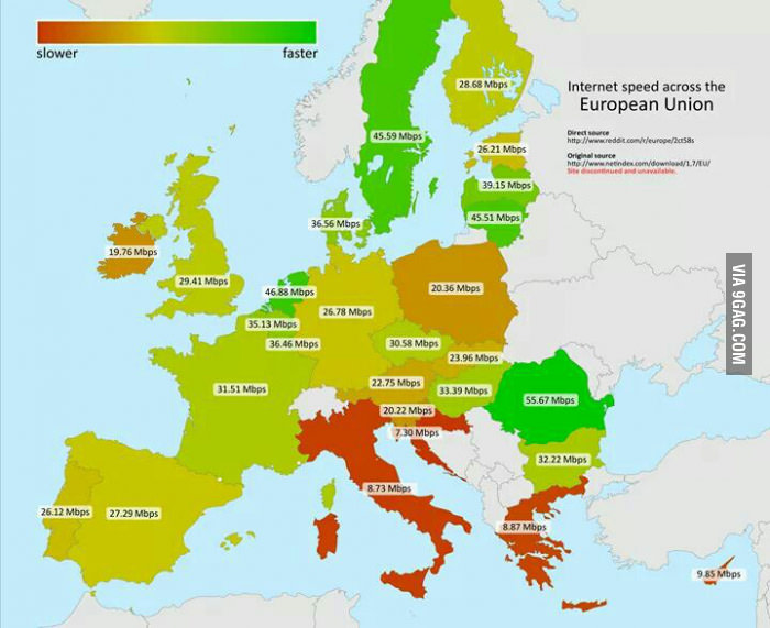 Internet speeds in Europe.