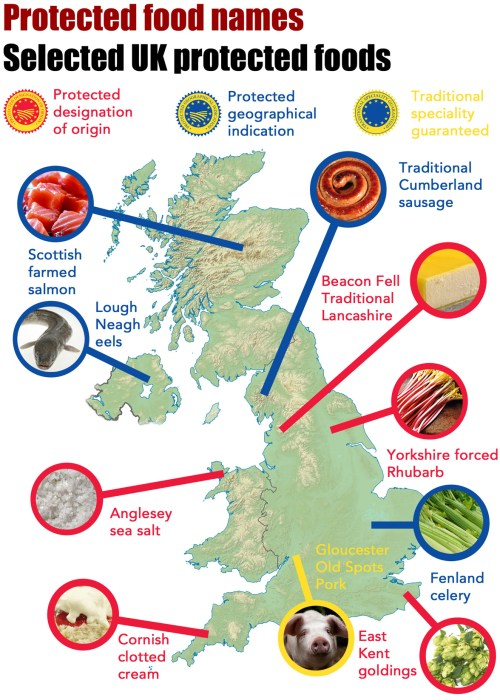 Map showing some of the protected food stuffs in the UK