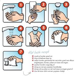 Recept handen wassen