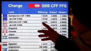 Trading Forex VS Saham: Mana yang Terbaik?