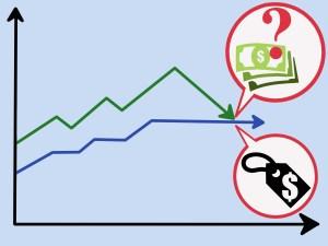 Untuk Mendapatkan Profit Tinggi Dalam Trading Forex, Anda Harus Coba Trailing Stop