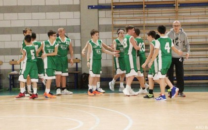 6° GIORNATA VA2: YOUNG EAGLES VS U13 = 25-68