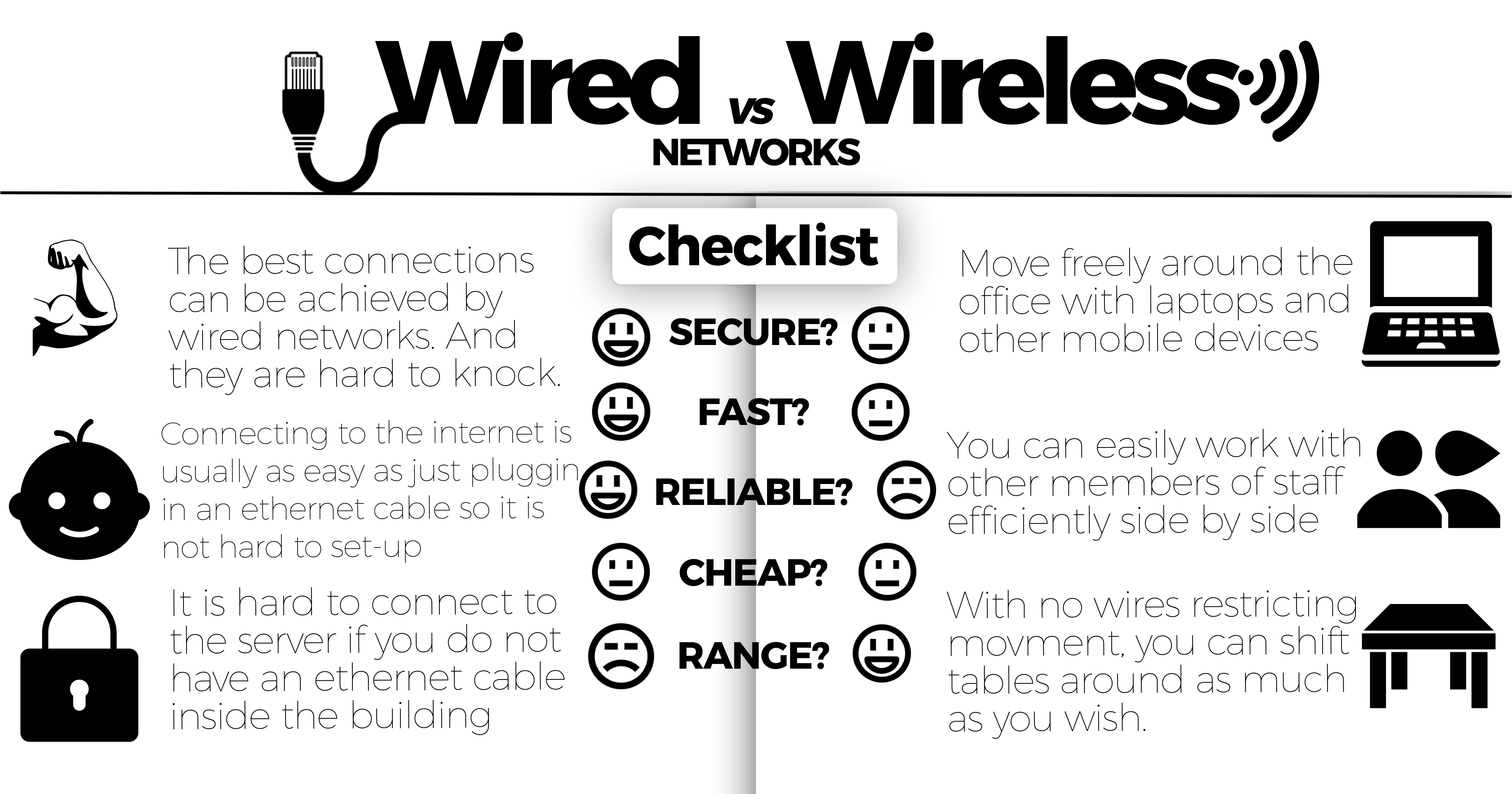 Wired V Wireless