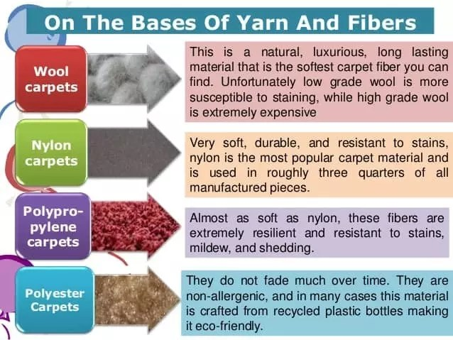 types of carpet fibre table
