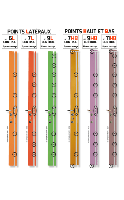 SERRURES - GAMME NOVA STAR + 2 CYLINDRES 1 VANTAIL