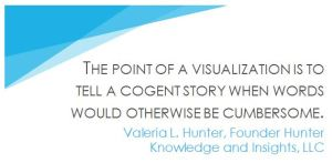 data visualization quote