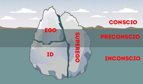 ego-id-superego