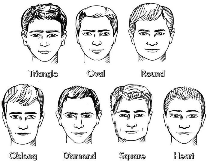 Male face shapes and the rules
