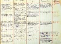 Controle de Tolkien para escrever o Senhor dos Anéis