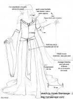 Detalhes do Vestido de Luto da Arwen