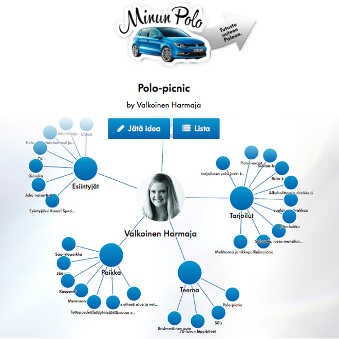 Polo_picnic-ideat