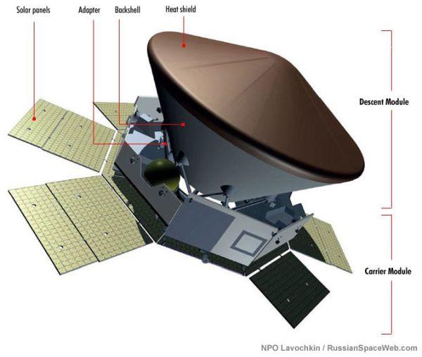 Lander Module -5