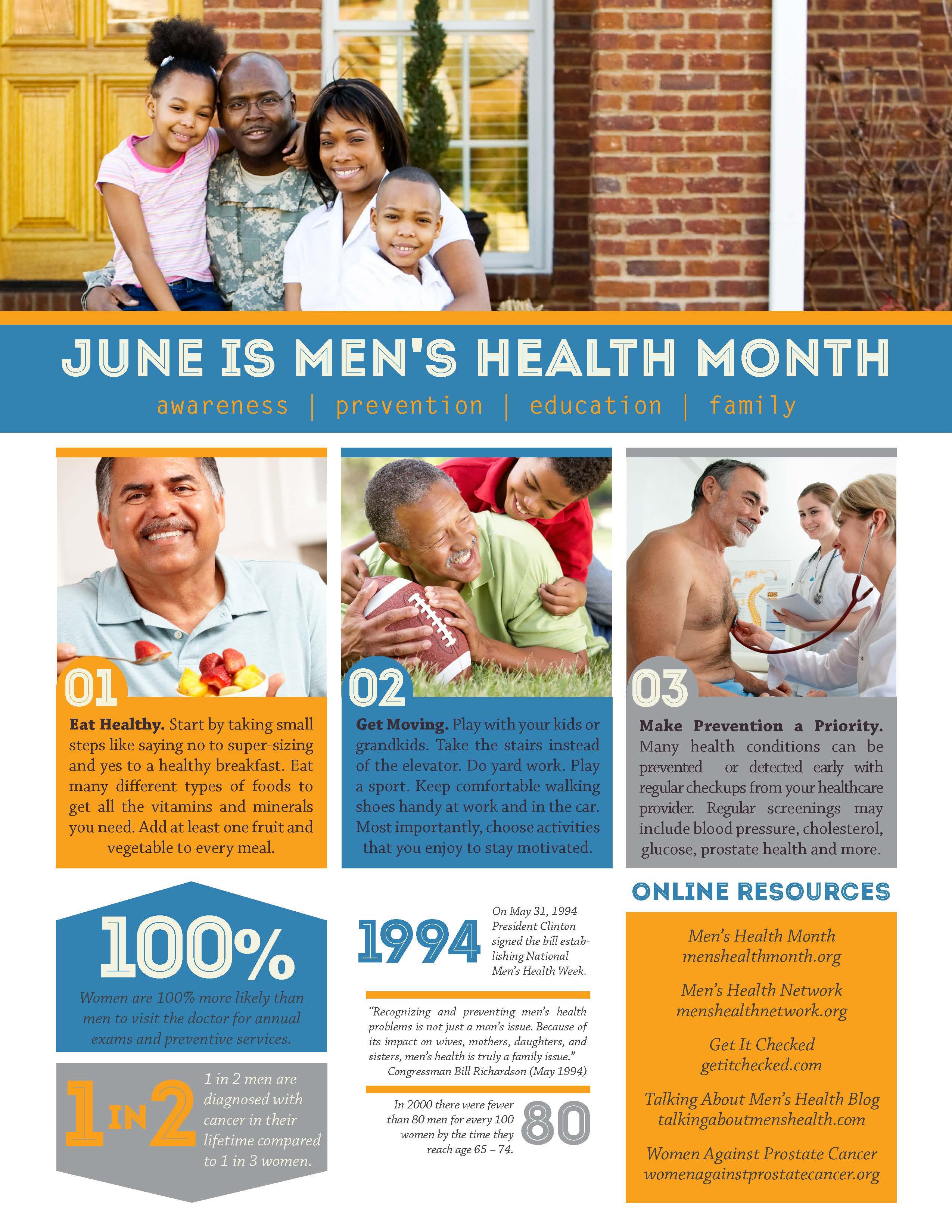 Men S Health Week