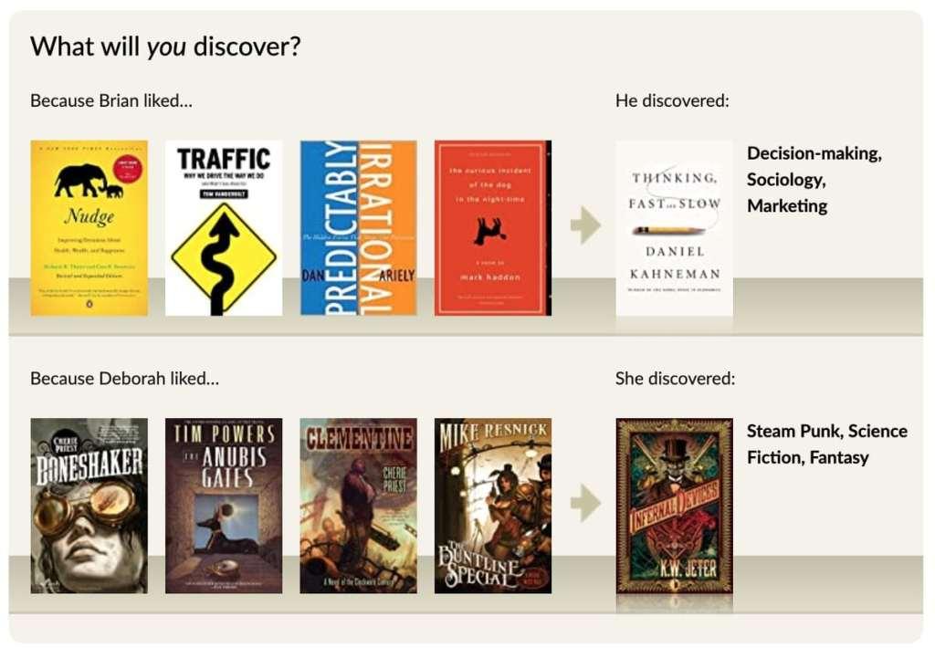 Goodreads website screenshot recommendations