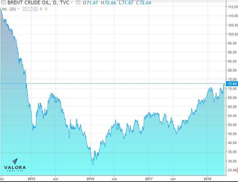 Precios del petróleo suben ante caída de reservas de crudo en EU