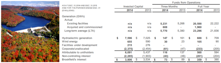 BAM 4Q14 Renewable Energy Summary