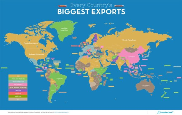Mapping The Top Export Of Every Country