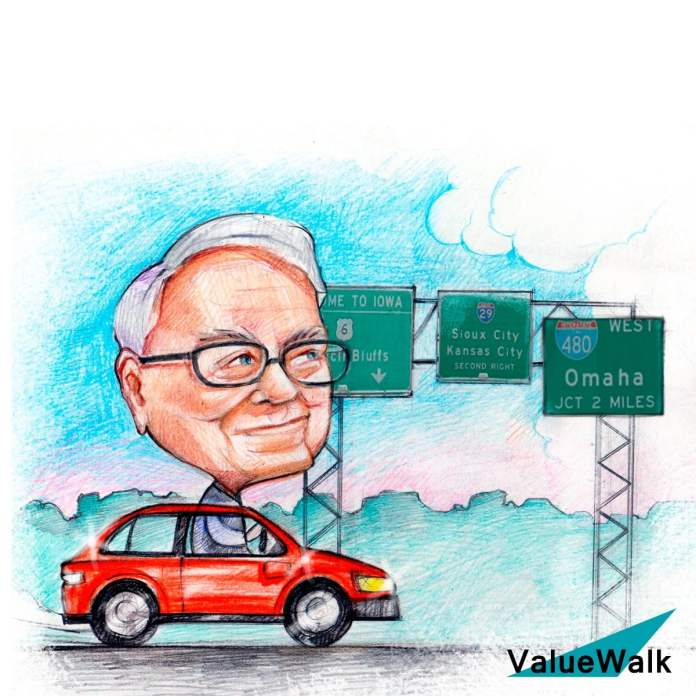 Warren Buffett estimate of intrinsic value