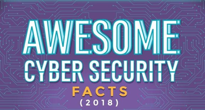 Rise Of Cybercrime