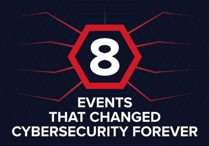 Events That Changed Cybersecurity Forever