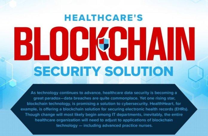 Healthcare Blockchain Security Solution F