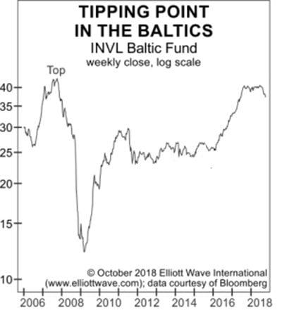 The Baltics.jpg