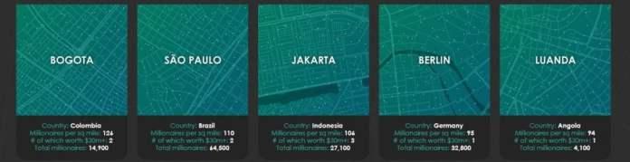 millionaires per square mile