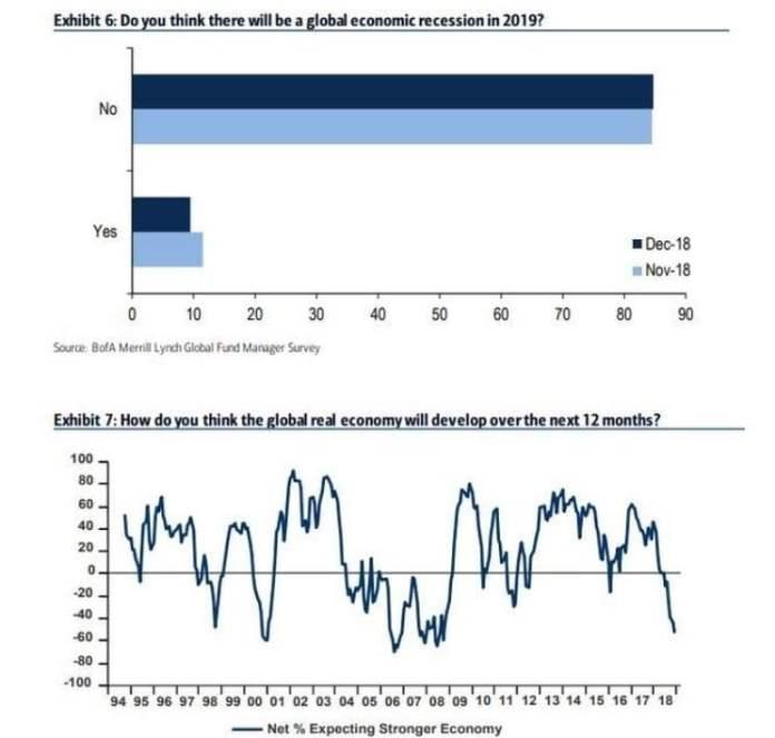 Jeffrey Gundlach's Just Markets