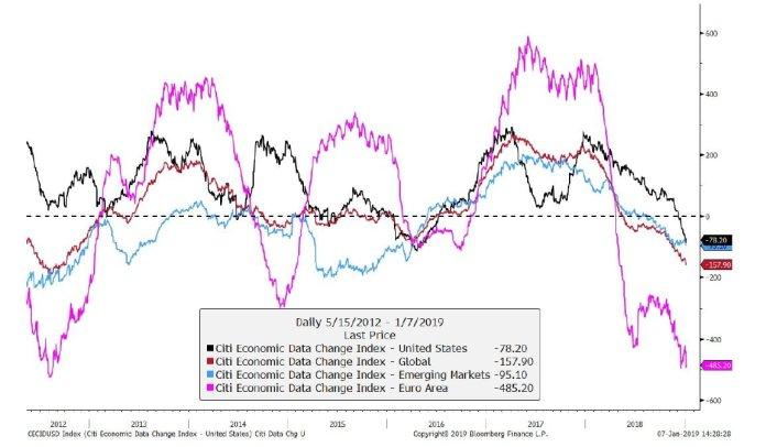 Fed Dots vs. Market Expectations