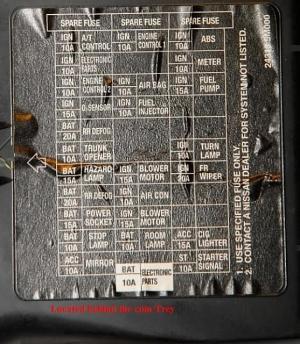tienen el diagrama de fusibles de la nissan xterra 2000