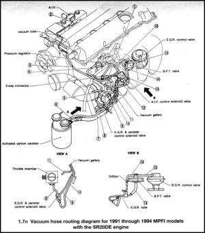 diagrama de mangeras de vacio del gsr 2000