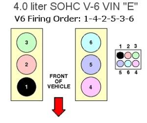 Orden de cables y bujias