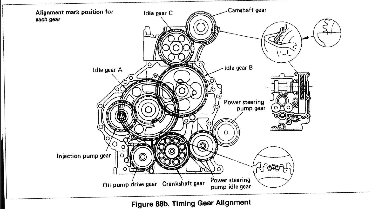Isuzu Npr Engine