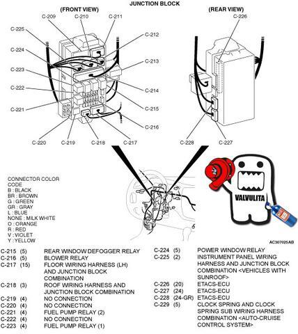 donde se encuentra el flasher de las intermitentes en mitzubishi lancer 2002