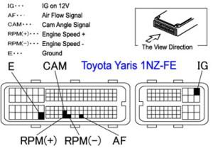Toyota yaris taetro para yaris  toyota, yaris, 1NZFE, 2NZFE, señal de taetro, rpm, engine