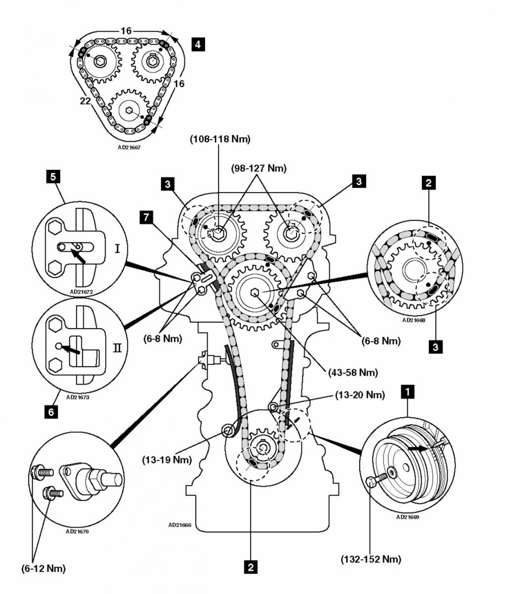 Puesta punto motor de nissan v16