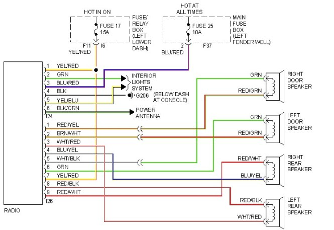 2008 chevy 1500 radio wiring diagram wiring diagram radio wiring diagram for 2001 chevy silverado and