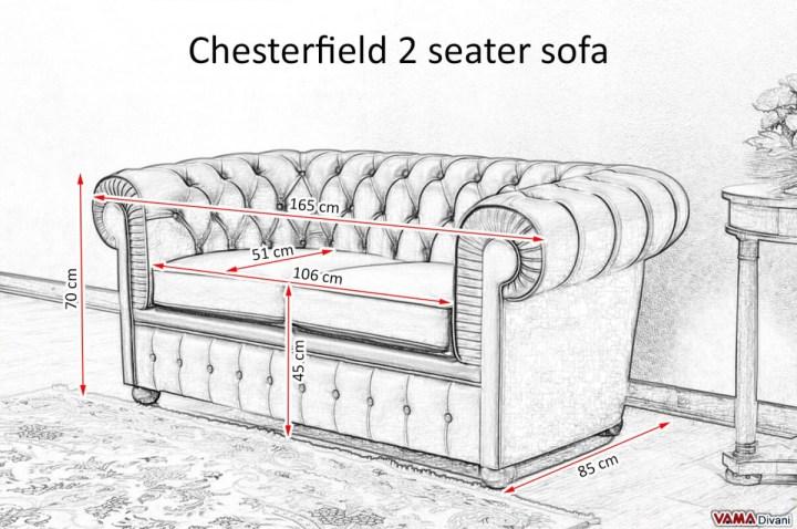 chesterfield sofa plans Conceptstructuresllc com