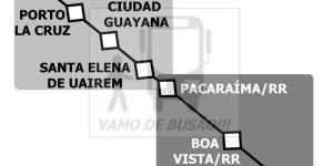 Rota Manaus Caracas - Ônibus do Brasil para Venezuela - Saiba mais sobre esta ligação rodoviária internacional.