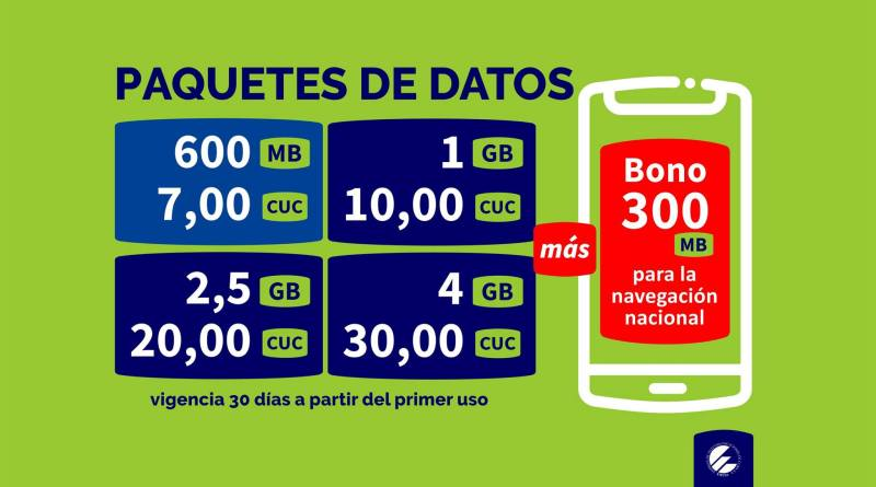 oferta de etecsa datos moviles