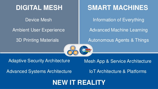 May 2015 Vamsi Talks Tech