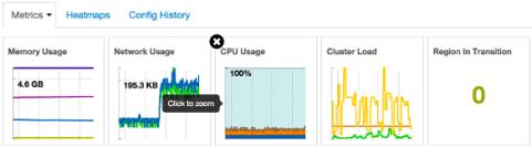 cluster_wide_metrics_2